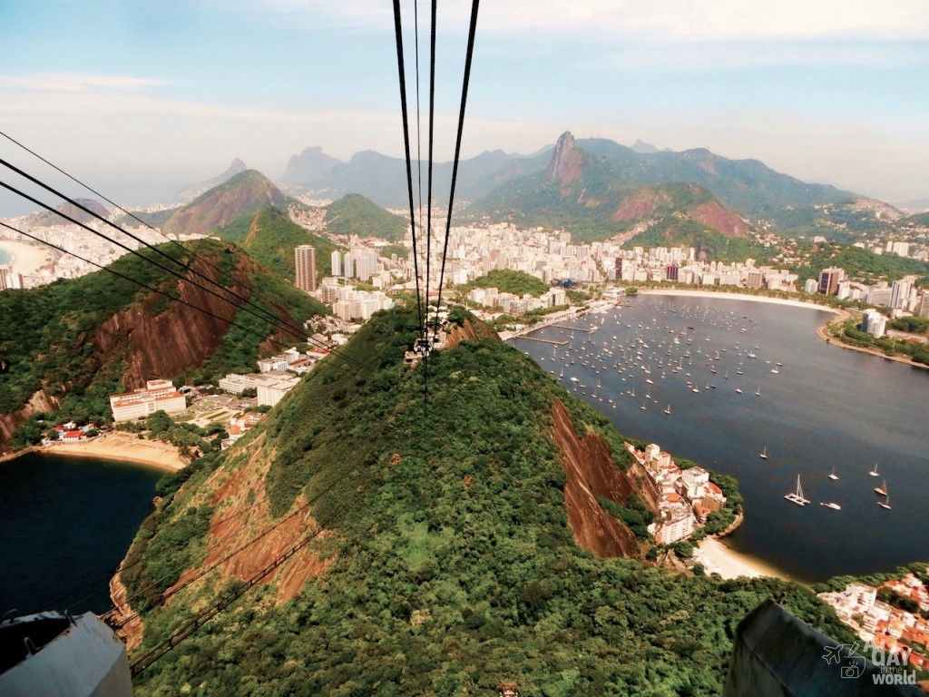 City Guide Rio de Janeiro A day in the world pao do acucar